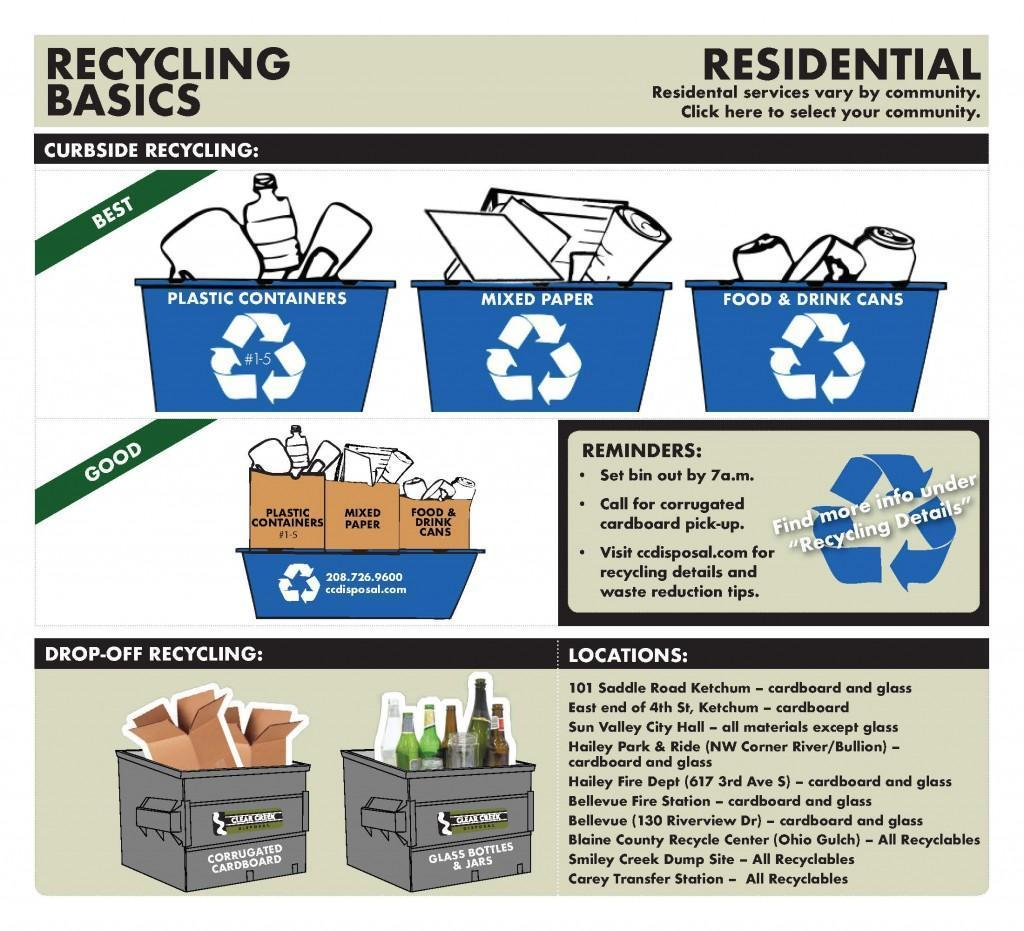 Residential Recycling-web_2019